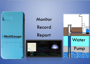 Well Water Monitoring